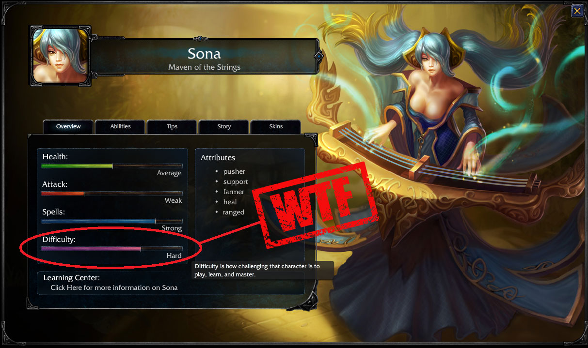 sona-difficulty